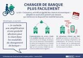 COMMUNIQUÉ DE PRESSE MOBILITÉ BANCAIRE