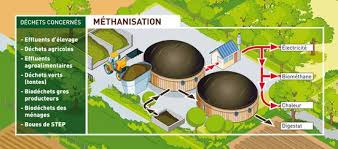 Des déchets aussi puissants que des réacteurs nucléaires !