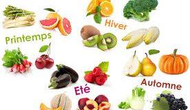 Alimentation. Téléchargez le calendrier des fruits et légumes de saison