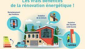 Rénovation énergétique. Des travaux peu efficaces